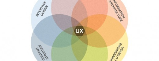 How UX impacts organic visibility